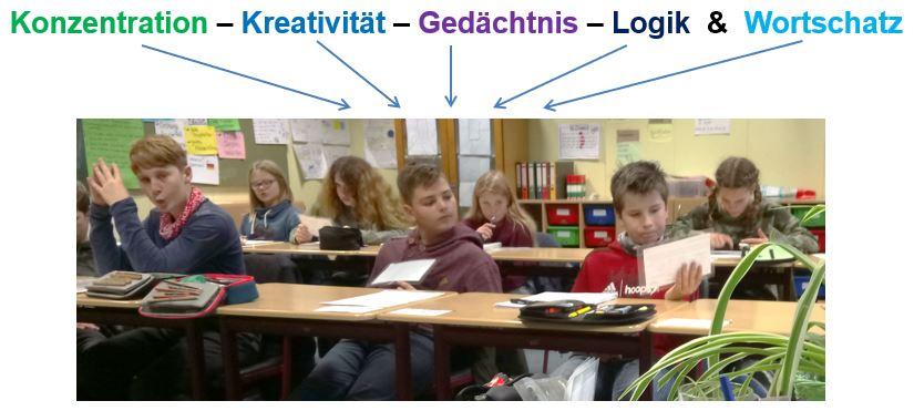 Sek1-Schulstufen-Fachfreies-Lernen-Schema